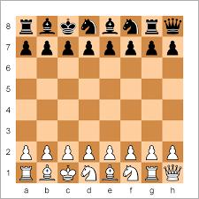 Fischer random chess - Wikipedia