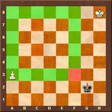 Endgame - The Pawn Square Rule - Chess.com